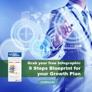9 step blueprint to develop a growth plan grow strategy 9 steps blueprint infographic malvernweather Images
