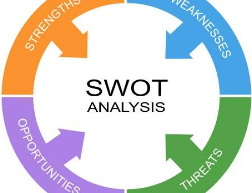 SWOT your way to competitive advantage